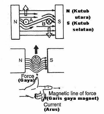 Wiring Diagram Klakson Sepeda Motor further  on wiring diagram yamaha jupiter mx