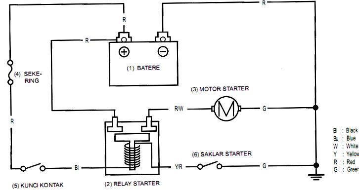 Sistem starter elektrik sepeda motor recycle bin 6 ccuart Gallery