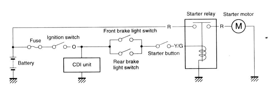Sistem Starter Elektrik Sepeda Motor  U2013 Recycle Bin